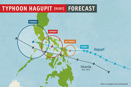 At least 27 killed by Typhoon Hagupit