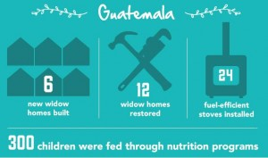 2014 impact of Family Christian Stores, their shoppers and Pray America. (Graphic courtesy of Family Christian)