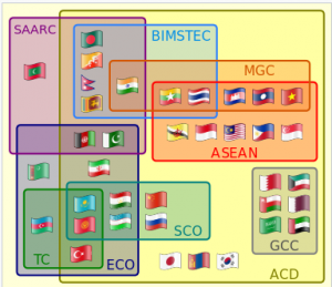 (SAARC influence/Capture courtesy Wikipedia)
