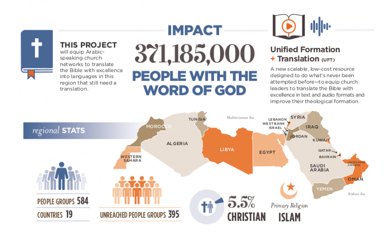 unfoldingWord prepares massive Bible translation endeavor
